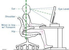 Ergonomics Advice Fast Office Furniture