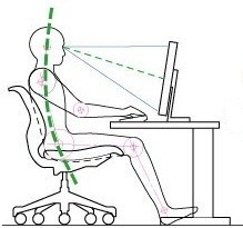 Wrong Seating Position – Reclining Position
