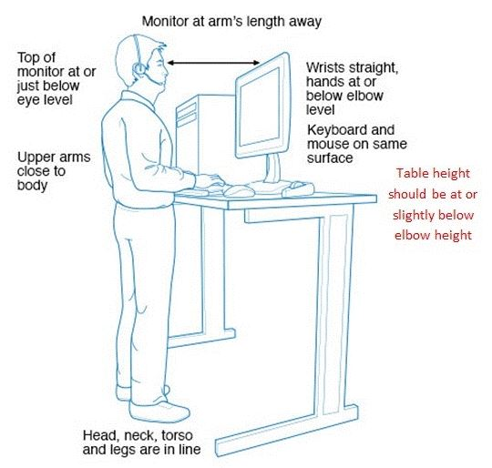 Ergonomics advice for working at standing desks