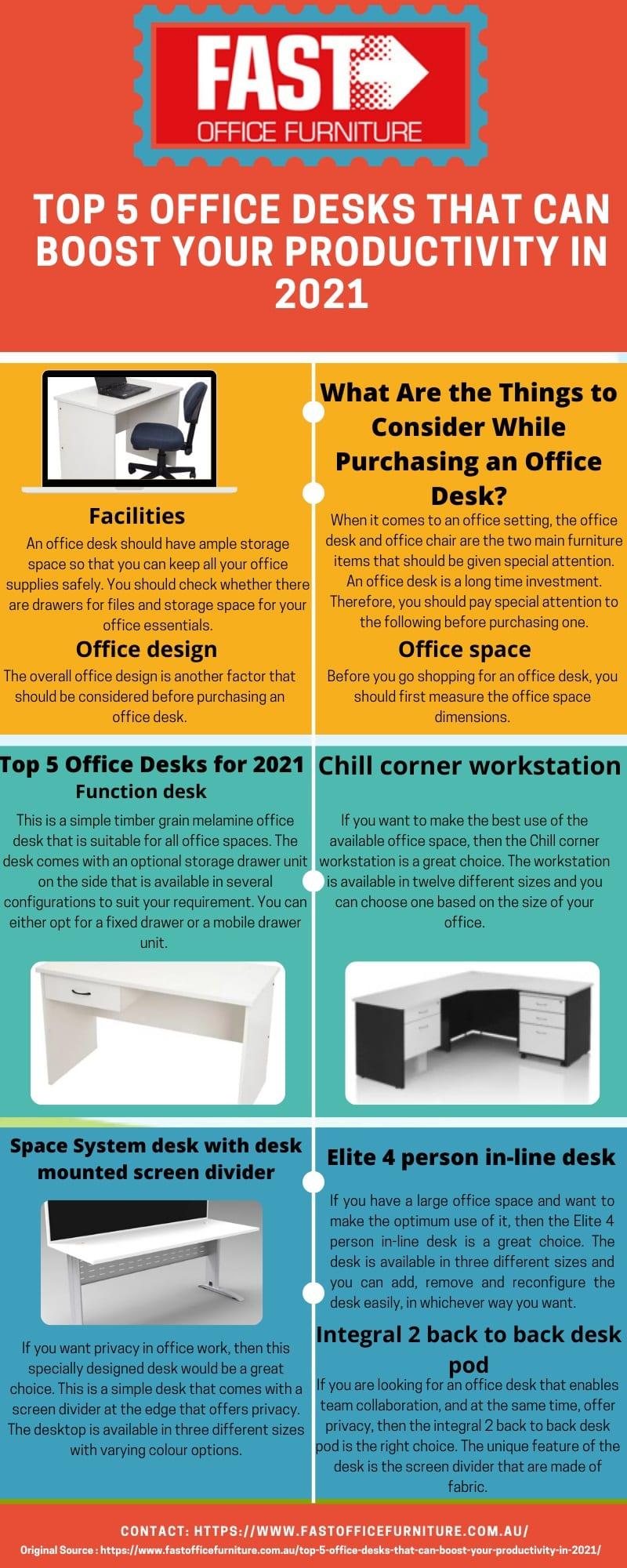 Top 5 Office Desks Infographic