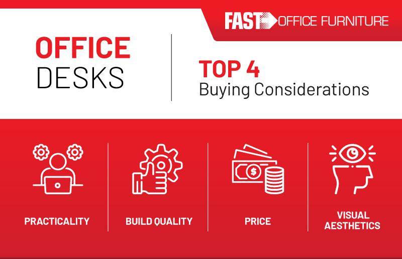 buying factors office desks