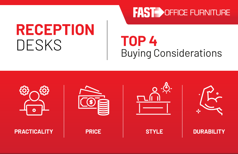 buying considerations Reception Desks